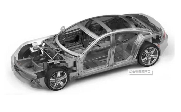 汽车轻量化有什么优势,铝合金零部件都用在汽车的哪些部位?